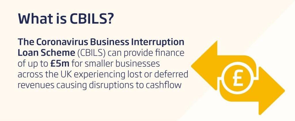 Image for Coronavirus Business Interruption Loan Scheme